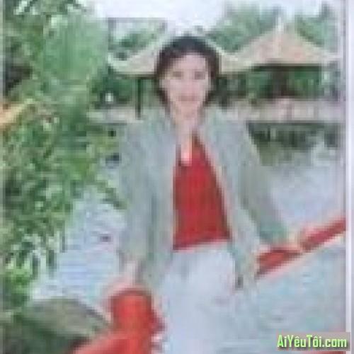 kim42timban, Vietnam